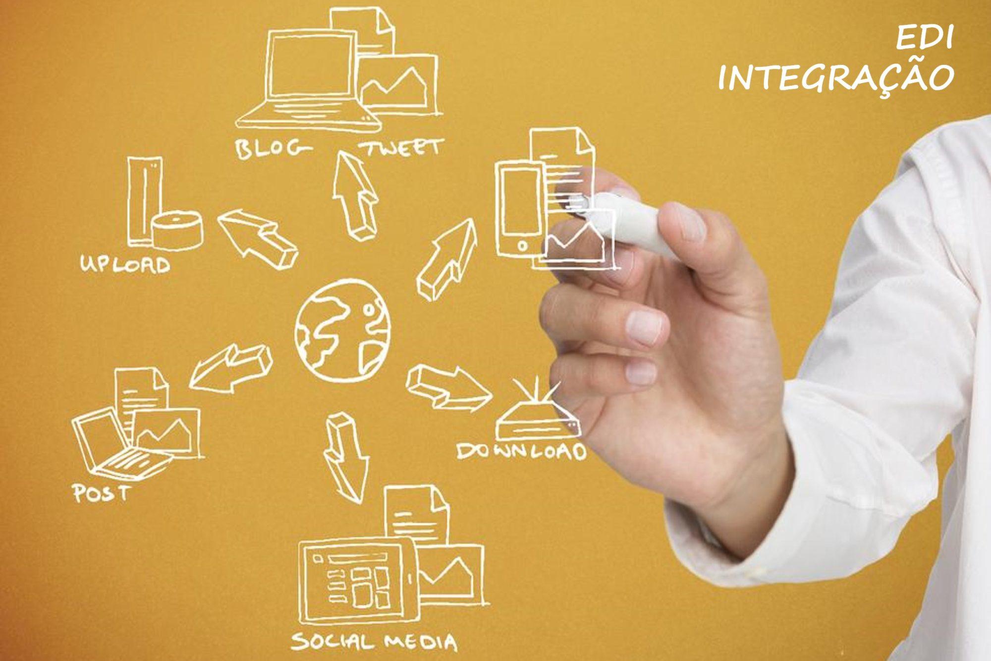 EDI E Integração B2B